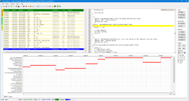 QTrace Analyser View